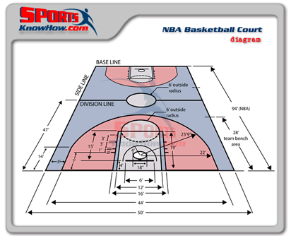 Standard basketball court joy studio design gallery for Average basketball court size